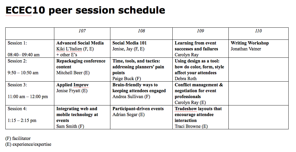 ECEC10 peer session schedule