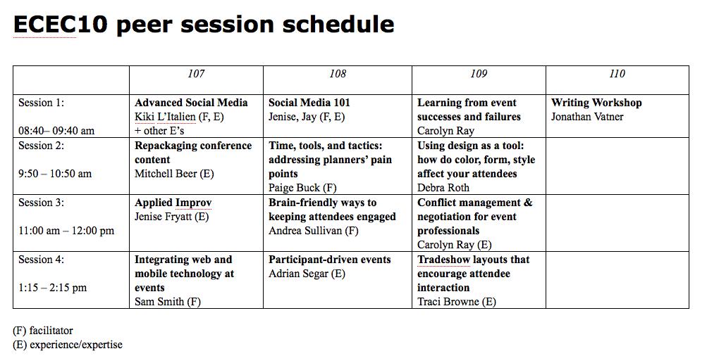 Undiscussed topics EventCamp East Coast ECEC10 peer session schedule