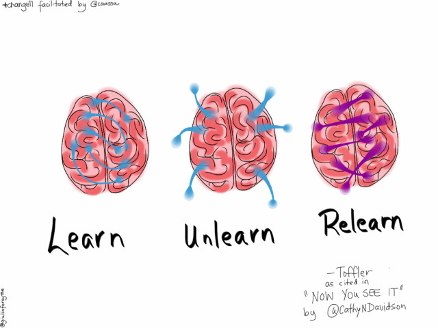 Unlearning is crucial for change