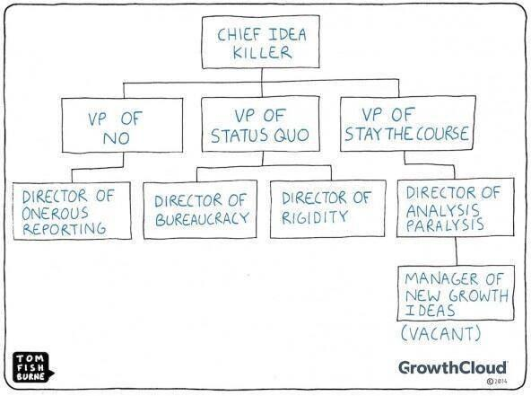 org chart guarantee stagnation