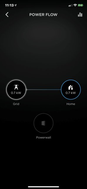 Powerwall power flow