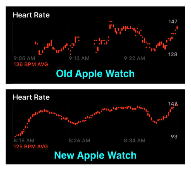 fix Apple Watch heart rate monitor
